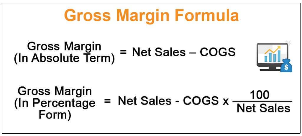 Gross Margin Formula