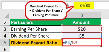 Payout Ratio Formula Example 1.1