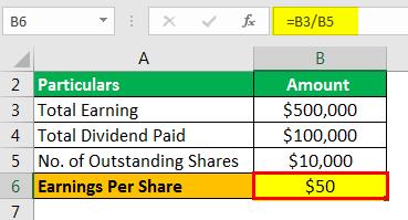 Payout Ratio Formula Example 2.2