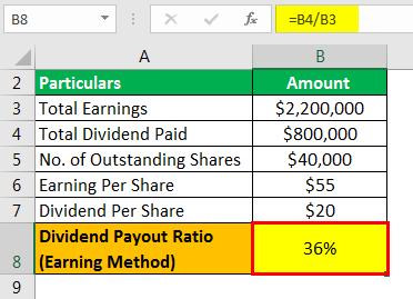 Payout Ratio Formula Example 3.2