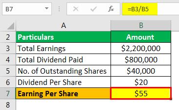 Payout Ratio Formula Example 3.6