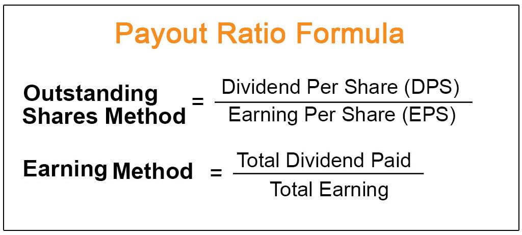Payout Ratio Formula