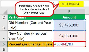 Percentage Change Formula Example 2.1