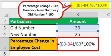 Example 3.1
