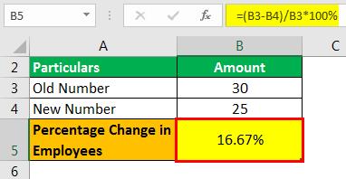 Percentage Change Formula Example 3.2