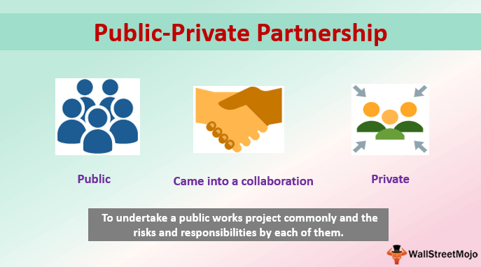Public-Private Partnership (Definition,Example)| Top 7 Type of PPP