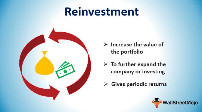 Reinvest back social investment apps