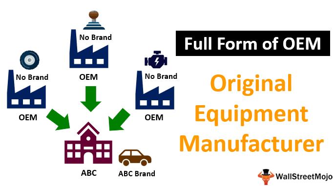 Full Form of OEM (Original Equipment Manufacturer)   Definition