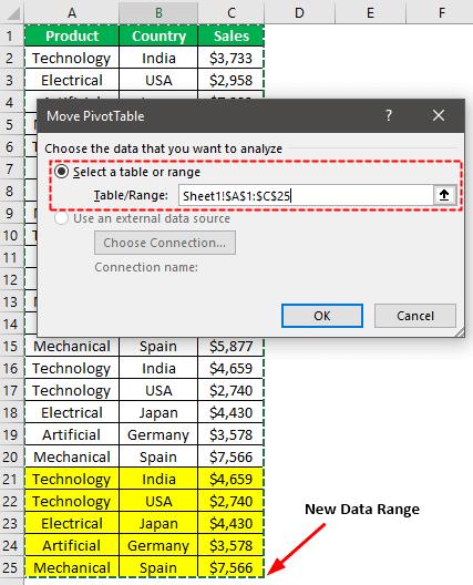 Updating pivot table data range dating dwarfs uk