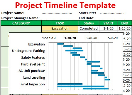 Excel Project Management Template Free from www.wallstreetmojo.com