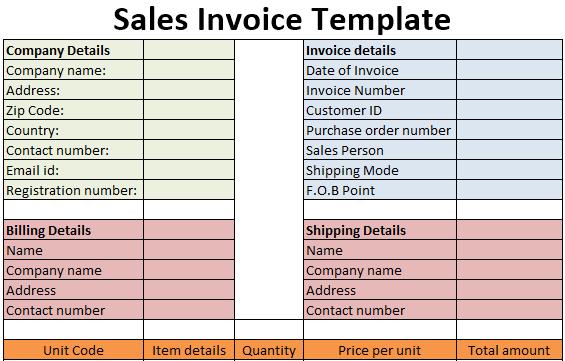 Customer Invoice Template from www.wallstreetmojo.com