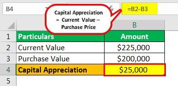 Capital Appreciation Example 1