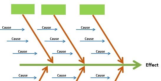 Fishbone Diagram Template Free Download Excel Csv Pdf