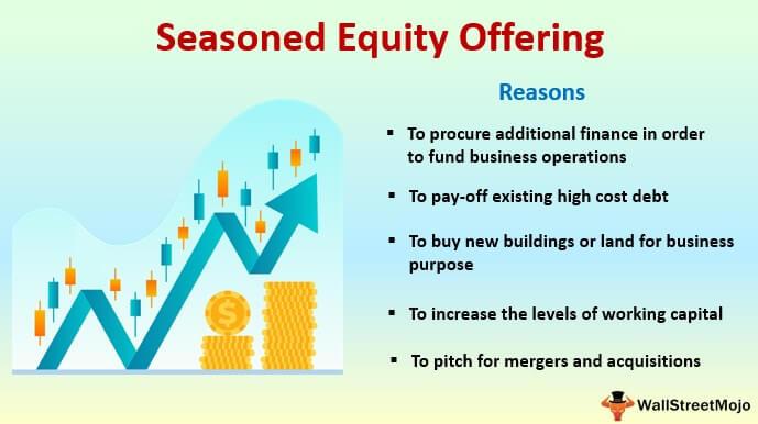 Seasoned Equity Offering