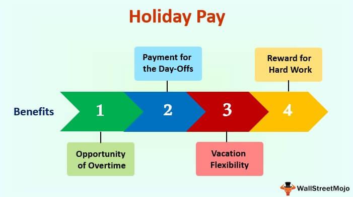 Holiday Pay 1