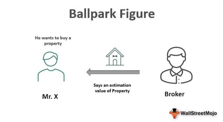 Ballpark Figure