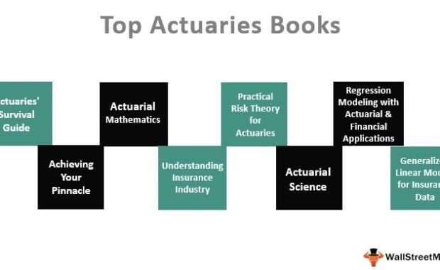 Best Actuaries Books