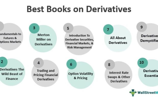 Best Books on Derivatives