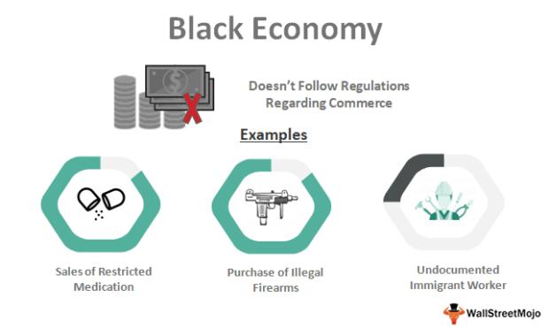 Black Economy