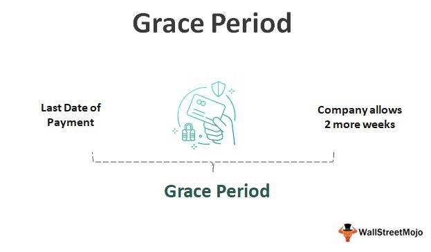 Grace-Period